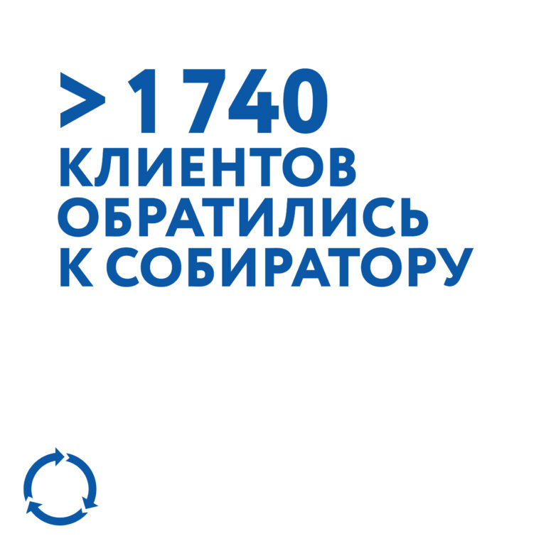 01.09 ДР статистика 6